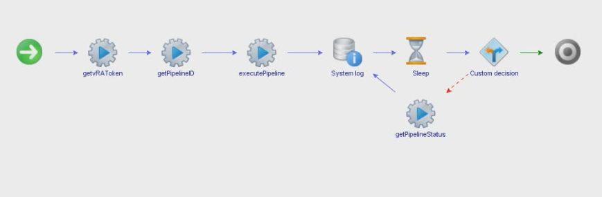 run_pipeline_schema